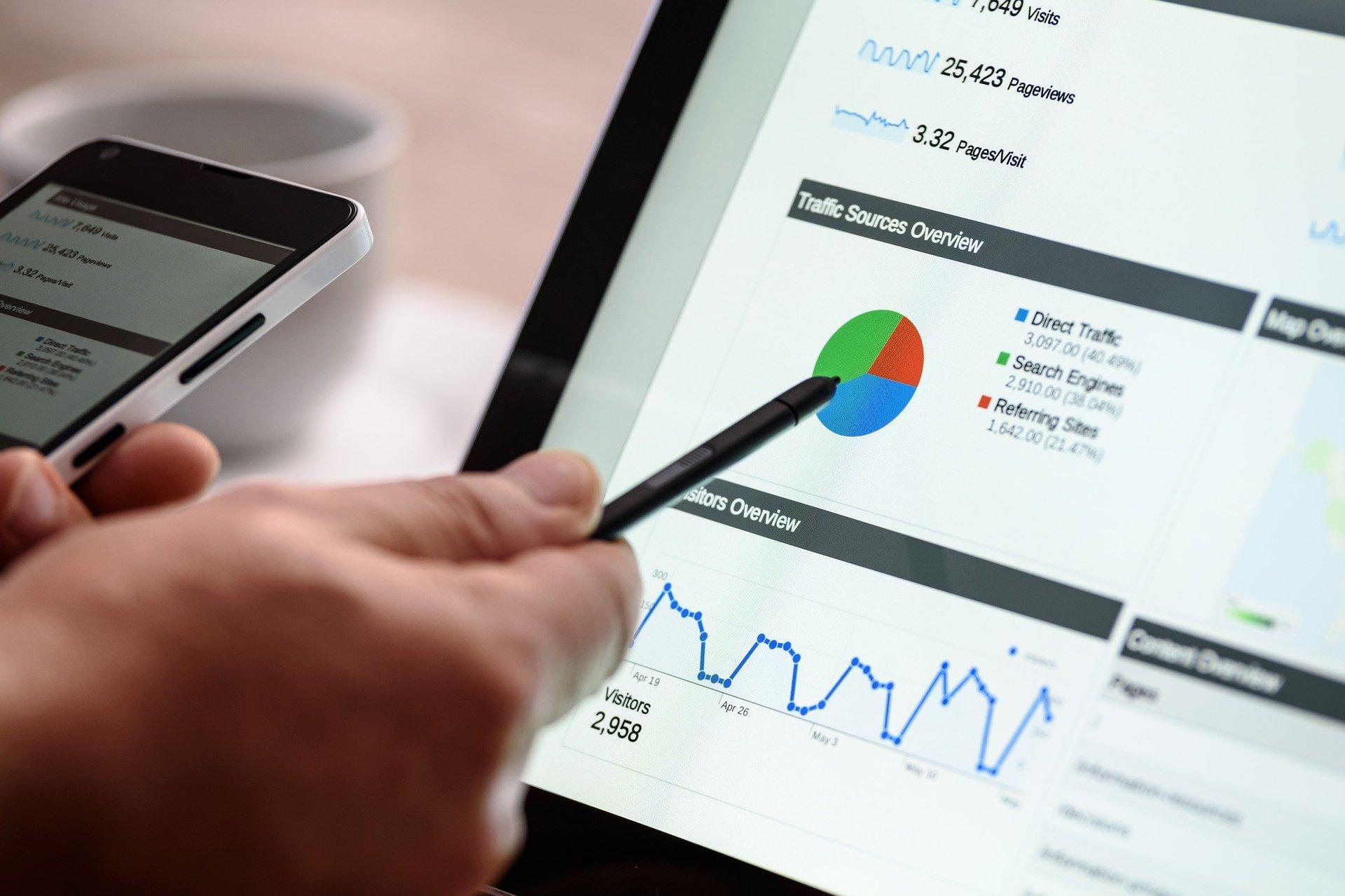 Vemos que uma pessoa, que tem o celular em uma das mãos, após consultá-lo passou a analisar alguns gráficos na tela de um computador (imagem ilustrativa).
