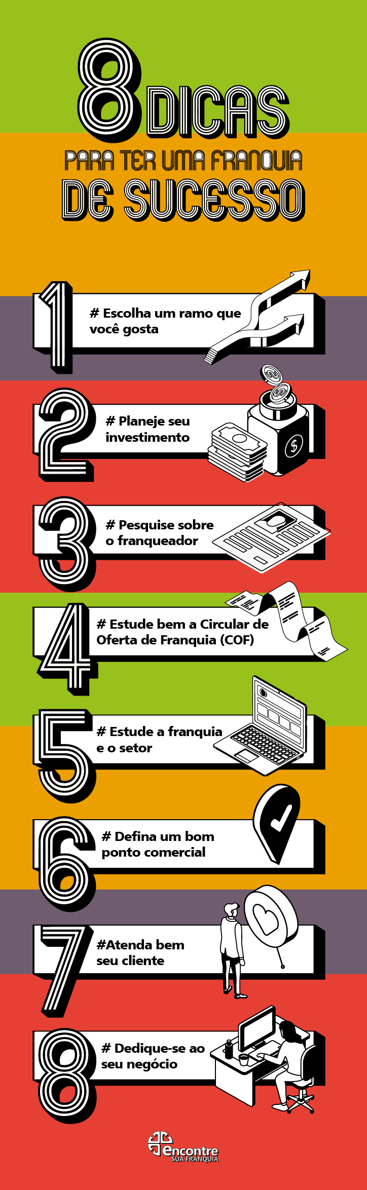 Imagem de um infográfico com 8 dicas para ter sucesso com franquias.