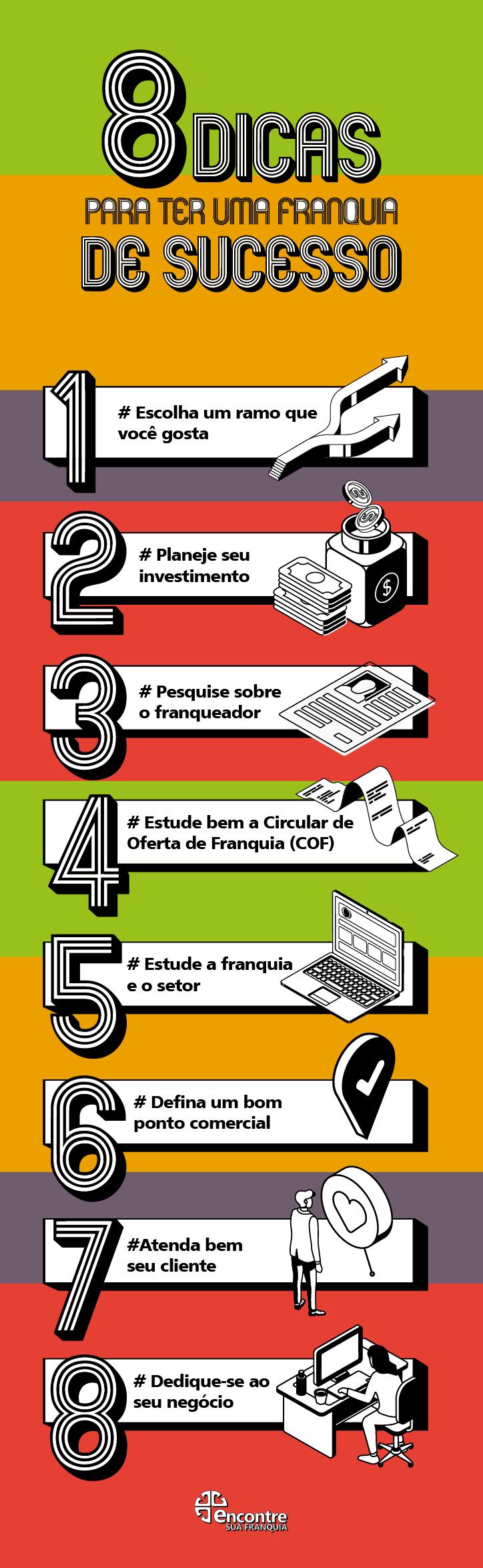 """Infográfico """"8 dicas para ter uma franquia de sucesso""""."""