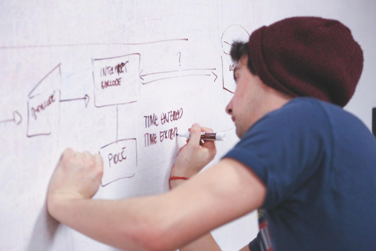 Vemos um homem desenhando um planejamento em uma lousa (imagem ilustrativa). Texto: plano de negócios para micro e pequenas empresas.