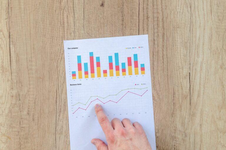 Imagem de uma mão apontando para uma folha cheia de gráficos. Imagem ilustrativa texto ter uma franquia.